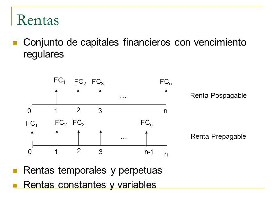 Rentas Conjunto de capitales financieros con vencimiento regulares Rentas temporales y perpetuas Rentas constantes y variables FC 1 FC 2 FC 3 … 01 2 3