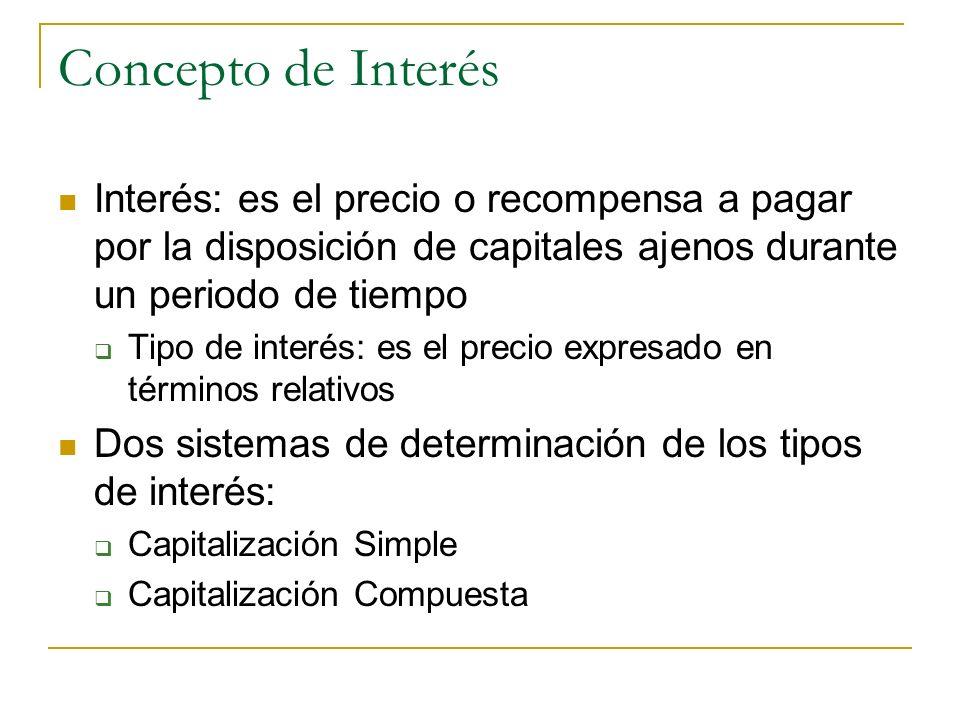 Concepto de Interés Interés: es el precio o recompensa a pagar por la disposición de capitales ajenos durante un periodo de tiempo Tipo de interés: es