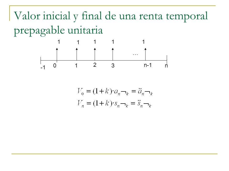 Valor inicial y final de una renta temporal prepagable unitaria 01 2 3n … 1 111 n-1 1