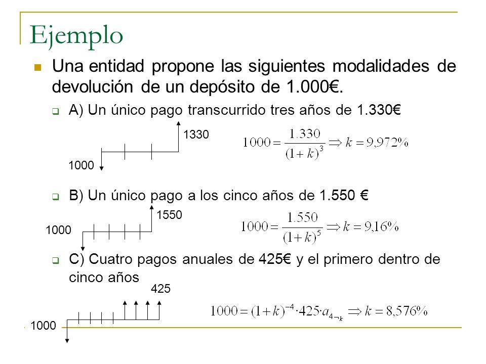 Ejemplo Una entidad propone las siguientes modalidades de devolución de un depósito de 1.000. A) Un único pago transcurrido tres años de 1.330 B) Un ú