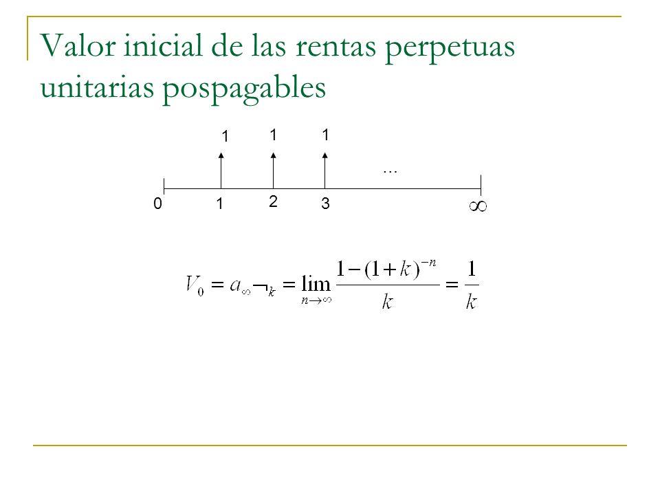 Valor inicial de las rentas perpetuas unitarias pospagables 01 2 3 … 1 11