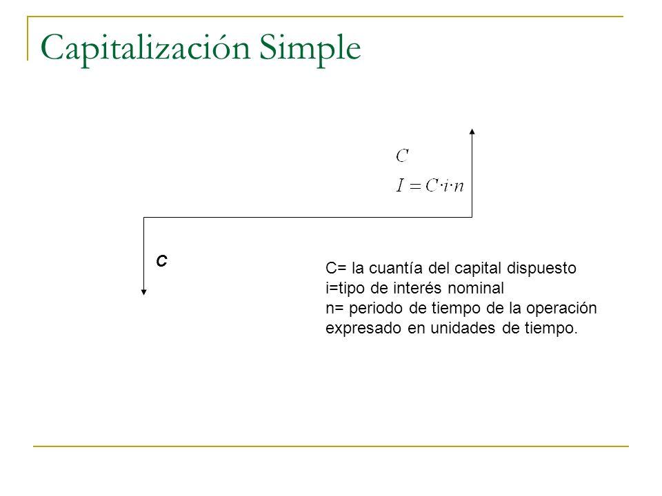 Capitalización Simple C C= la cuantía del capital dispuesto i=tipo de interés nominal n= periodo de tiempo de la operación expresado en unidades de ti