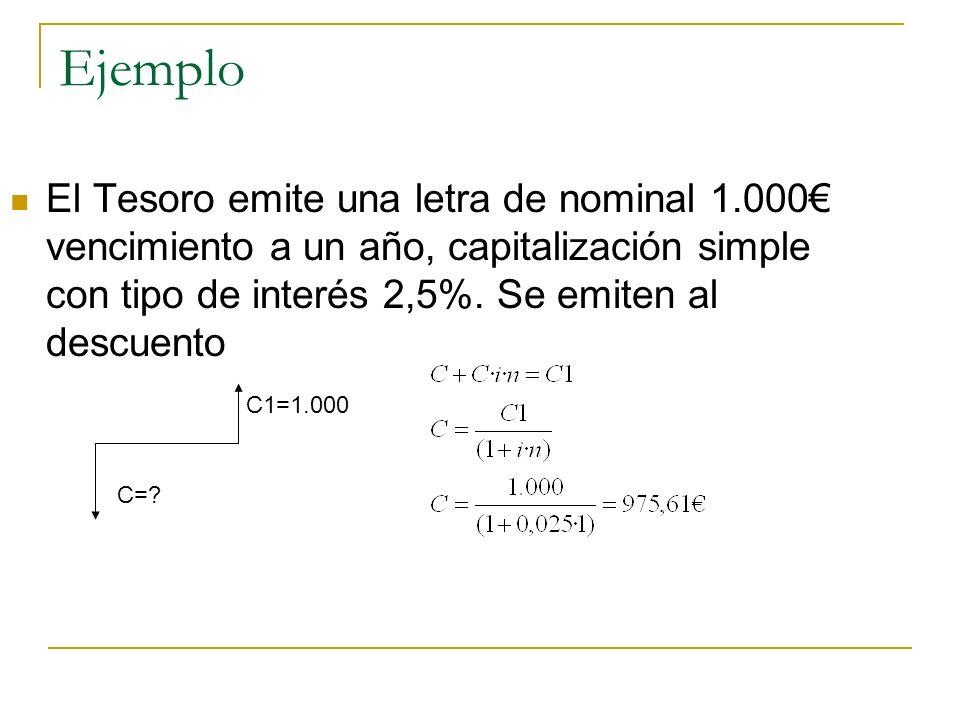 Ejemplo El Tesoro emite una letra de nominal 1.000 vencimiento a un año, capitalización simple con tipo de interés 2,5%. Se emiten al descuento C=? C1