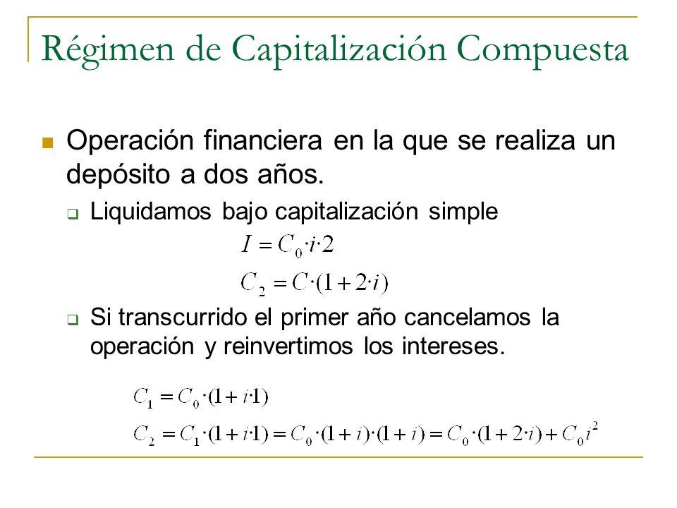 Régimen de Capitalización Compuesta Operación financiera en la que se realiza un depósito a dos años. Liquidamos bajo capitalización simple Si transcu