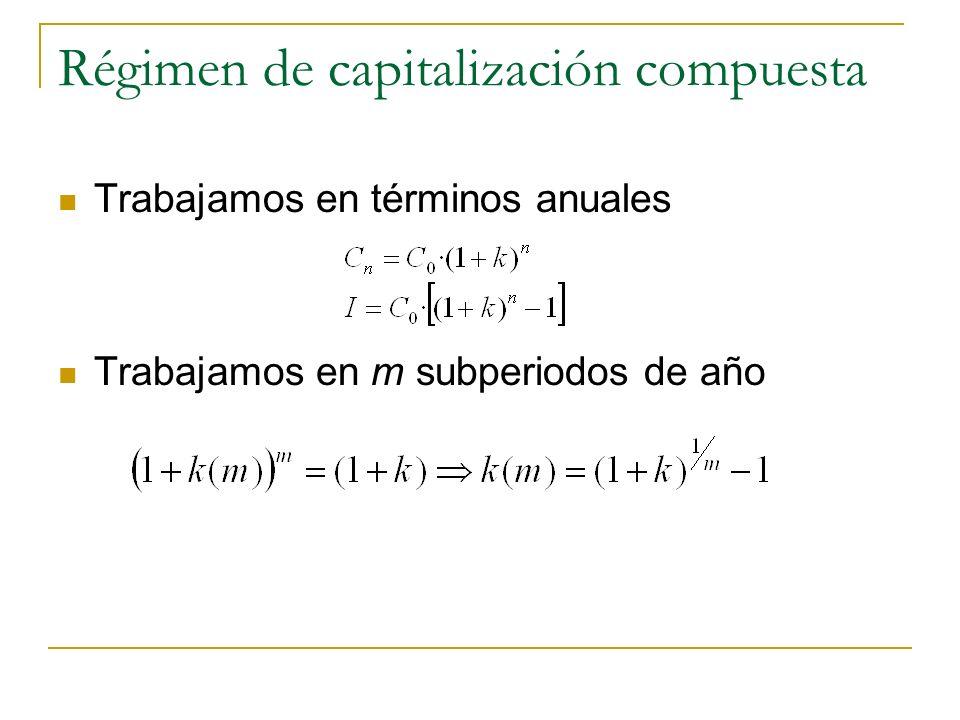Régimen de capitalización compuesta Trabajamos en términos anuales Trabajamos en m subperiodos de año