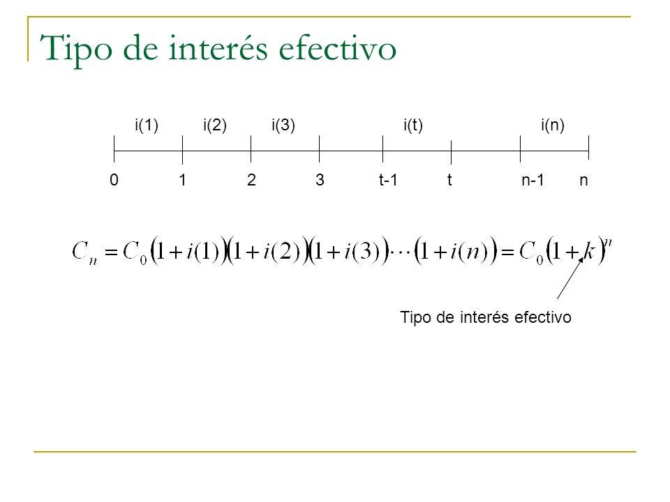 Tipo de interés efectivo i(1)i(2)i(3)i(t)i(n) 0123t-1tn-1n Tipo de interés efectivo