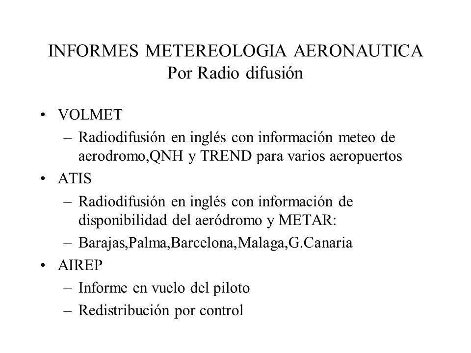 INFORMES METEREOLOGIA AERONAUTICA Por Radio difusión VOLMET –Radiodifusión en inglés con información meteo de aerodromo,QNH y TREND para varios aeropu