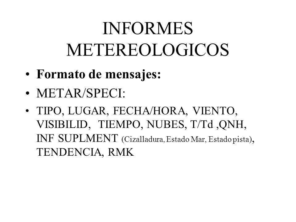 INFORMES METEREOLOGICOS Formato de mensajes: METAR/SPECI: TIPO, LUGAR, FECHA/HORA, VIENTO, VISIBILID, TIEMPO, NUBES, T/Td,QNH, INF SUPLMENT (Cizalladu