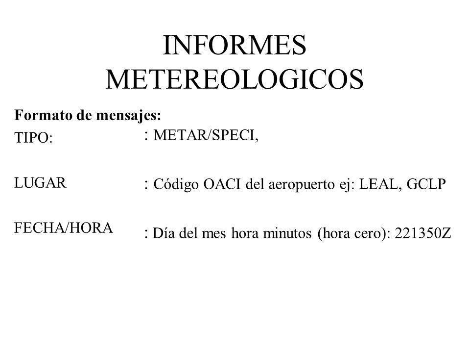 INFORMES METEREOLOGICOS : METAR/SPECI, : Código OACI del aeropuerto ej: LEAL, GCLP : Día del mes hora minutos (hora cero): 221350Z Formato de mensajes