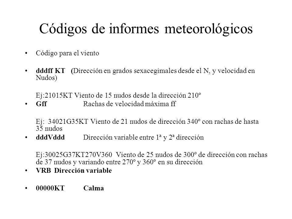 Códigos de informes meteorológicos Código para el viento dddff KT (Dirección en grados sexacegimales desde el N, y velocidad en Nudos) Ej:21015KT Vien