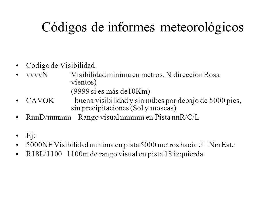 Códigos de informes meteorológicos Código de Visibilidad vvvvN Visibilidad mínima en metros, N dirección Rosa vientos) (9999 si es más de10Km) CAVOK b