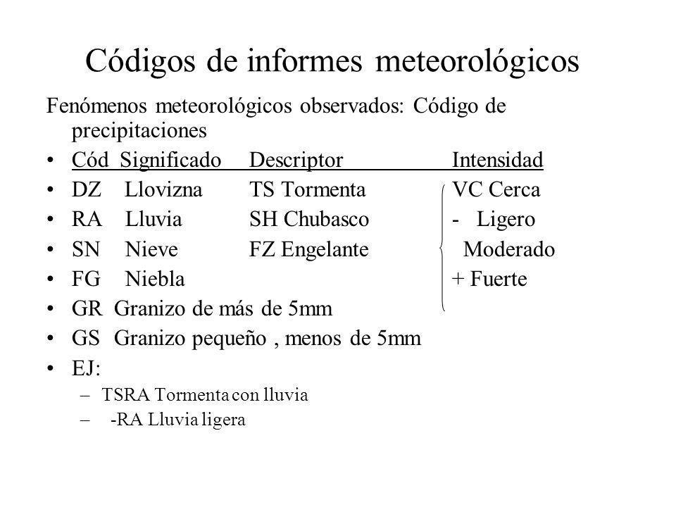 Códigos de informes meteorológicos Fenómenos meteorológicos observados: Código de precipitaciones Cód SignificadoDescriptorIntensidad DZ Llovizna TS T
