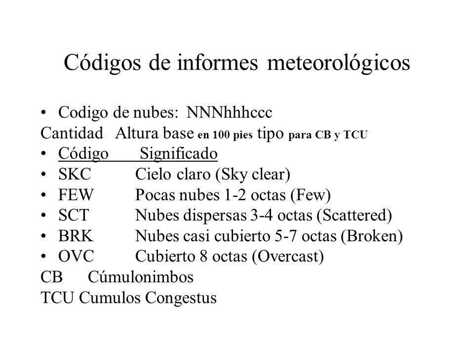 Códigos de informes meteorológicos Codigo de nubes: NNNhhhccc Cantidad Altura base en 100 pies tipo para CB y TCU Código Significado SKCCielo claro (S