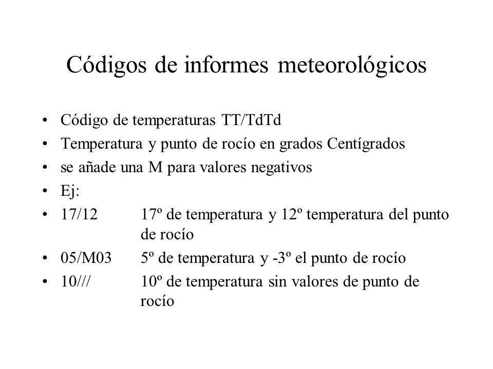Códigos de informes meteorológicos Código de temperaturas TT/TdTd Temperatura y punto de rocío en grados Centígrados se añade una M para valores negat