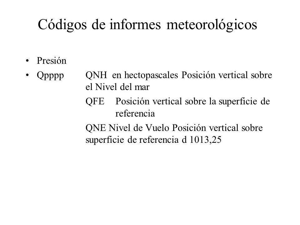 Códigos de informes meteorológicos Presión QppppQNH en hectopascales Posición vertical sobre el Nivel del mar QFEPosición vertical sobre la superficie