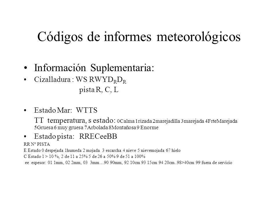 Códigos de informes meteorológicos Información Suplementaria: Cizalladura : WS RWYD R D R pista R, C, L Estado Mar: WTTS TT temperatura, s estado: 0Ca