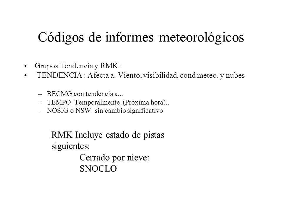 Códigos de informes meteorológicos Grupos Tendencia y RMK : TENDENCIA : Afecta a. Viento, visibilidad, cond meteo. y nubes –BECMG con tendencia a... –