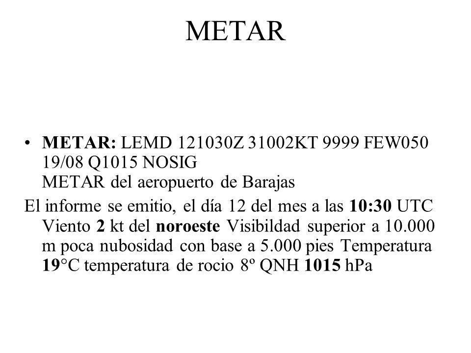 METAR METAR: LEMD 121030Z 31002KT 9999 FEW050 19/08 Q1015 NOSIG METAR del aeropuerto de Barajas El informe se emitio, el día 12 del mes a las 10:30 UT