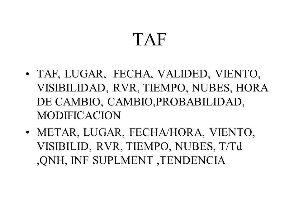TAF TAF, LUGAR, FECHA, VALIDED, VIENTO, VISIBILIDAD, RVR, TIEMPO, NUBES, HORA DE CAMBIO, CAMBIO,PROBABILIDAD, MODIFICACION METAR, LUGAR, FECHA/HORA, V