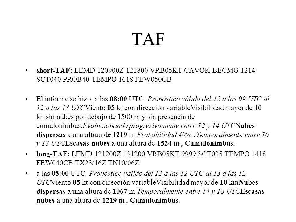 TAF short-TAF: LEMD 120900Z 121800 VRB05KT CAVOK BECMG 1214 SCT040 PROB40 TEMPO 1618 FEW050CB El informe se hizo, a las 08:00 UTC Pronóstico válido de