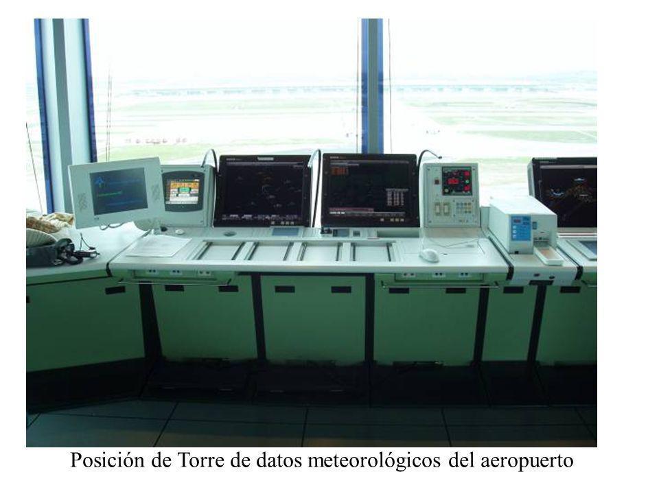 Posición de Torre de datos meteorológicos del aeropuerto