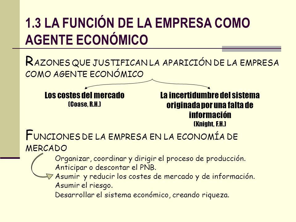 1.3 LA FUNCIÓN DE LA EMPRESA COMO AGENTE ECONÓMICO R AZONES QUE JUSTIFICAN LA APARICIÓN DE LA EMPRESA COMO AGENTE ECONÓMICO Los costes del mercado (Co