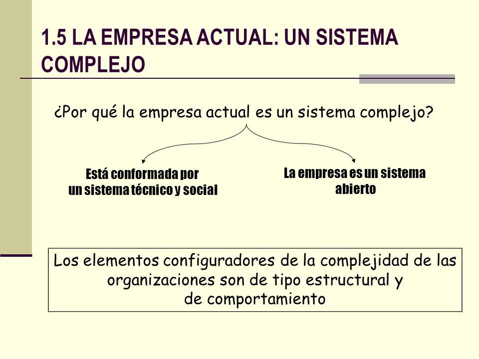 1.5 LA EMPRESA ACTUAL: UN SISTEMA COMPLEJO ¿Por qué la empresa actual es un sistema complejo? Está conformada por un sistema técnico y social La empre