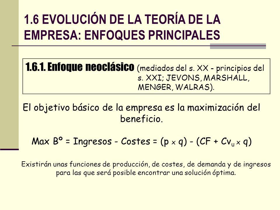 1.6 EVOLUCIÓN DE LA TEORÍA DE LA EMPRESA: ENFOQUES PRINCIPALES 1.6.1. Enfoque neoclásico (mediados del s. XX - principios del s. XXI; JEVONS, MARSHALL
