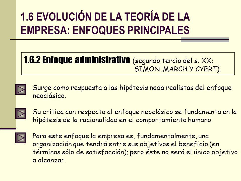 1.6 EVOLUCIÓN DE LA TEORÍA DE LA EMPRESA: ENFOQUES PRINCIPALES 1.6.2 Enfoque administrativo (segundo tercio del s. XX; SIMON, MARCH Y CYERT). Surge co