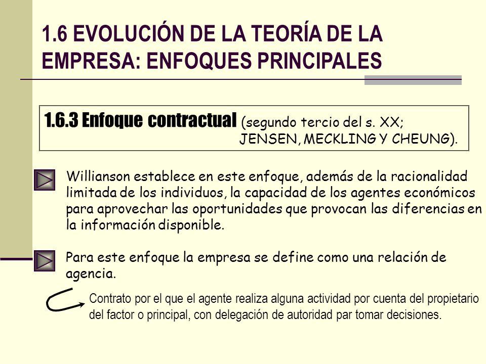 1.6 EVOLUCIÓN DE LA TEORÍA DE LA EMPRESA: ENFOQUES PRINCIPALES 1.6.3 Enfoque contractual (segundo tercio del s. XX; JENSEN, MECKLING Y CHEUNG). Willia