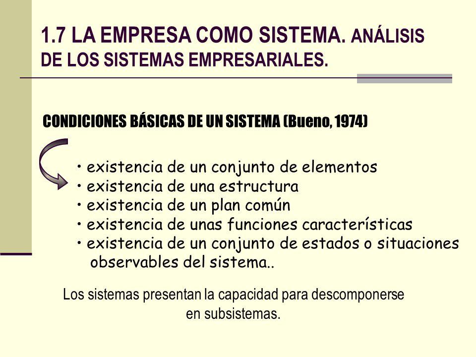 CONDICIONES BÁSICAS DE UN SISTEMA (Bueno, 1974) existencia de un conjunto de elementos existencia de una estructura existencia de un plan común existe