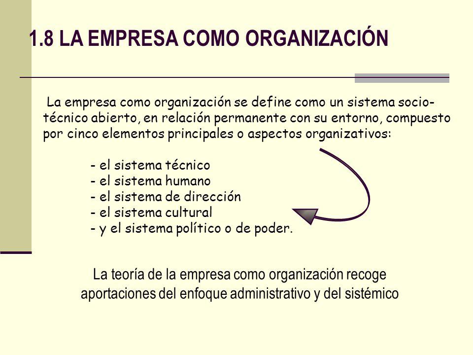 1.8 LA EMPRESA COMO ORGANIZACIÓN La empresa como organización se define como un sistema socio- técnico abierto, en relación permanente con su entorno,