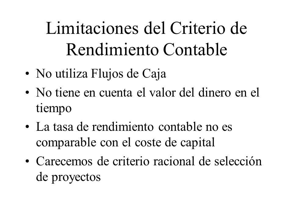 Limitaciones del Criterio de Rendimiento Contable No utiliza Flujos de Caja No tiene en cuenta el valor del dinero en el tiempo La tasa de rendimiento