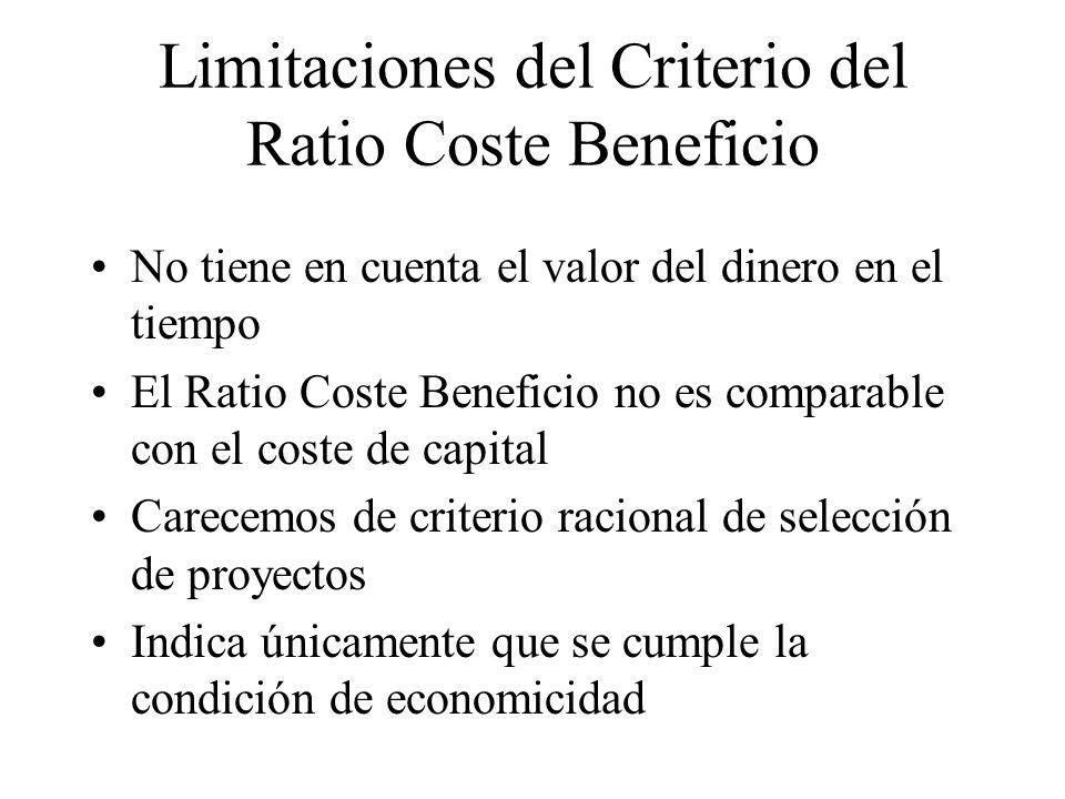 Limitaciones del Criterio del Ratio Coste Beneficio No tiene en cuenta el valor del dinero en el tiempo El Ratio Coste Beneficio no es comparable con