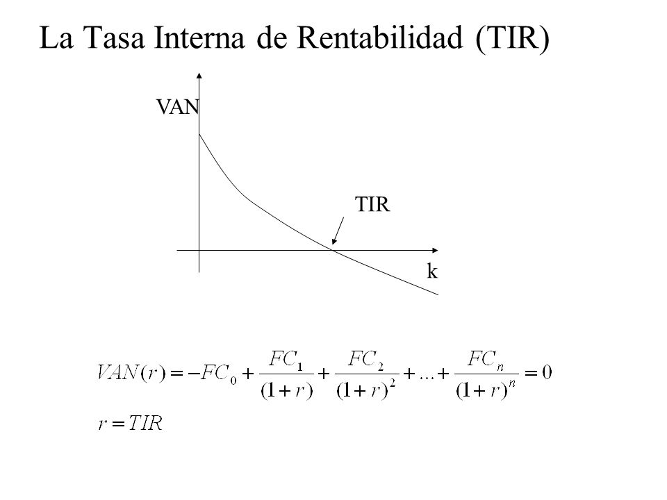 La Tasa Interna de Rentabilidad (TIR) k VAN TIR