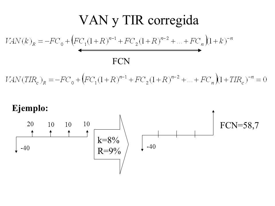 VAN y TIR corregida Ejemplo: -40 20 10 FCN -40 FCN=58,7 k=8% R=9%