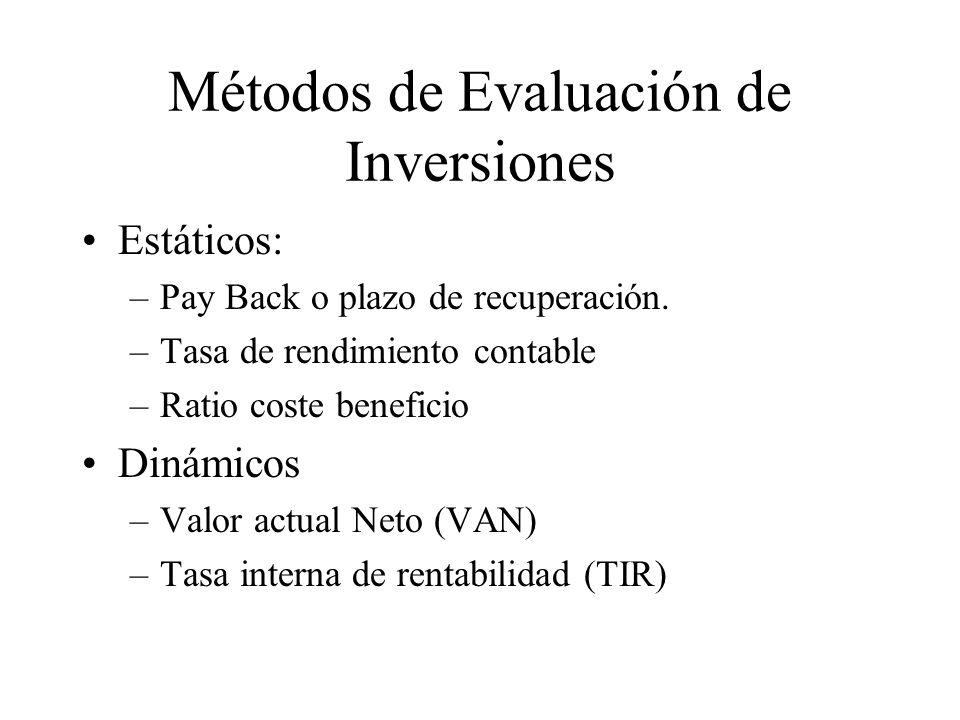 Bibliografía Durán (1992) Capítulo 21.Brealy y Myers (1998) Capítulo 2 y 5.
