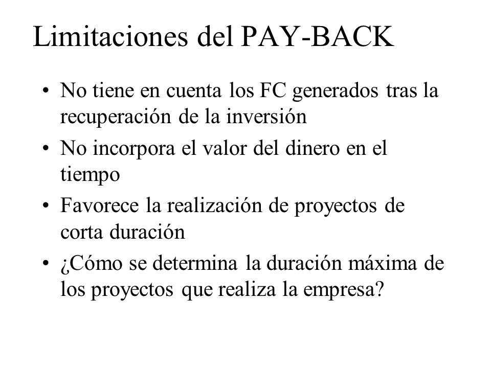 Limitaciones del PAY-BACK No tiene en cuenta los FC generados tras la recuperación de la inversión No incorpora el valor del dinero en el tiempo Favor