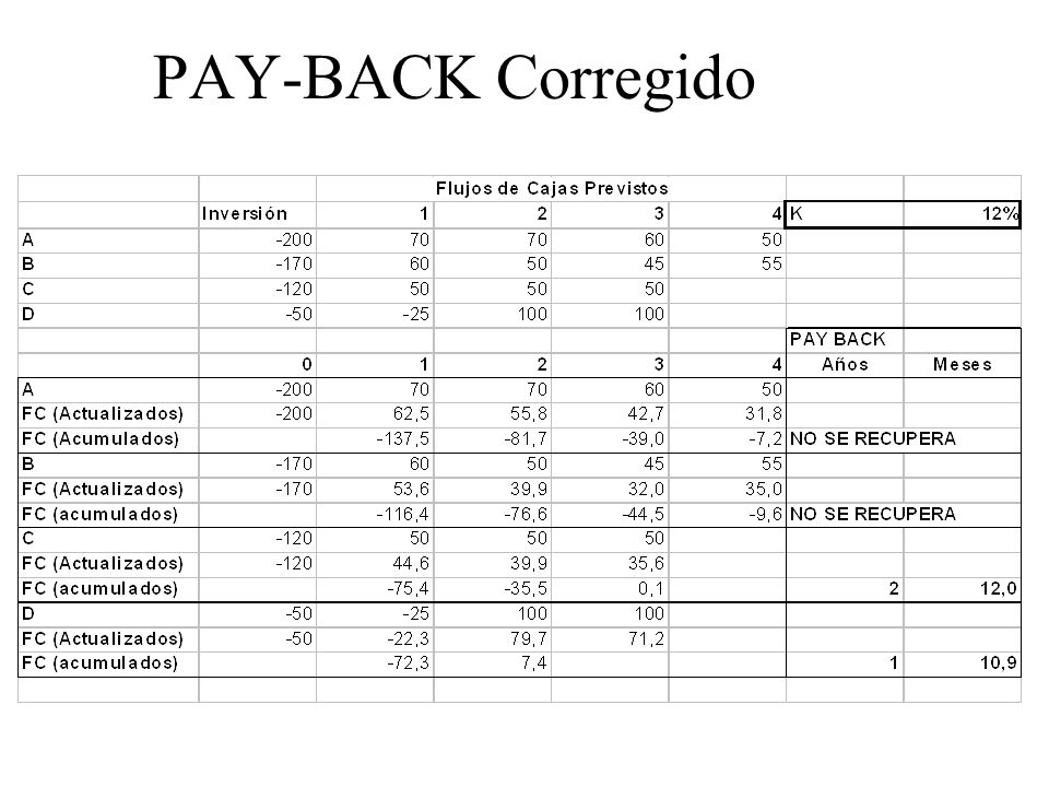 PAY-BACK Corregido