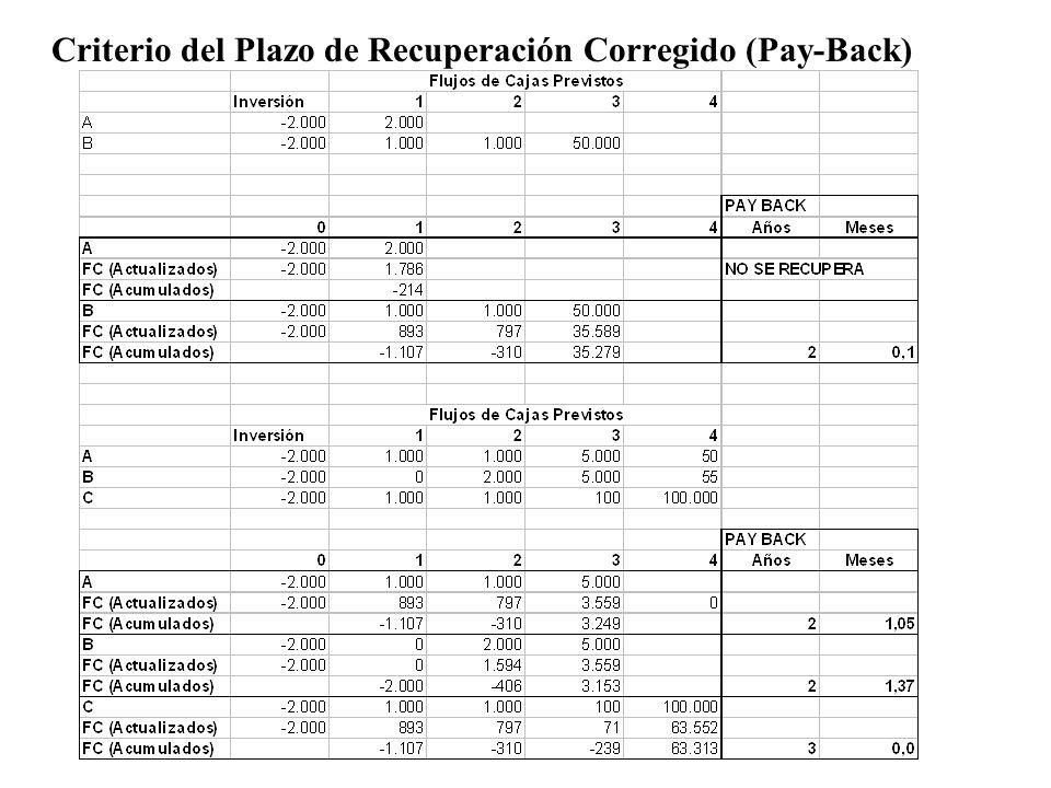 Criterio del Plazo de Recuperación Corregido (Pay-Back)