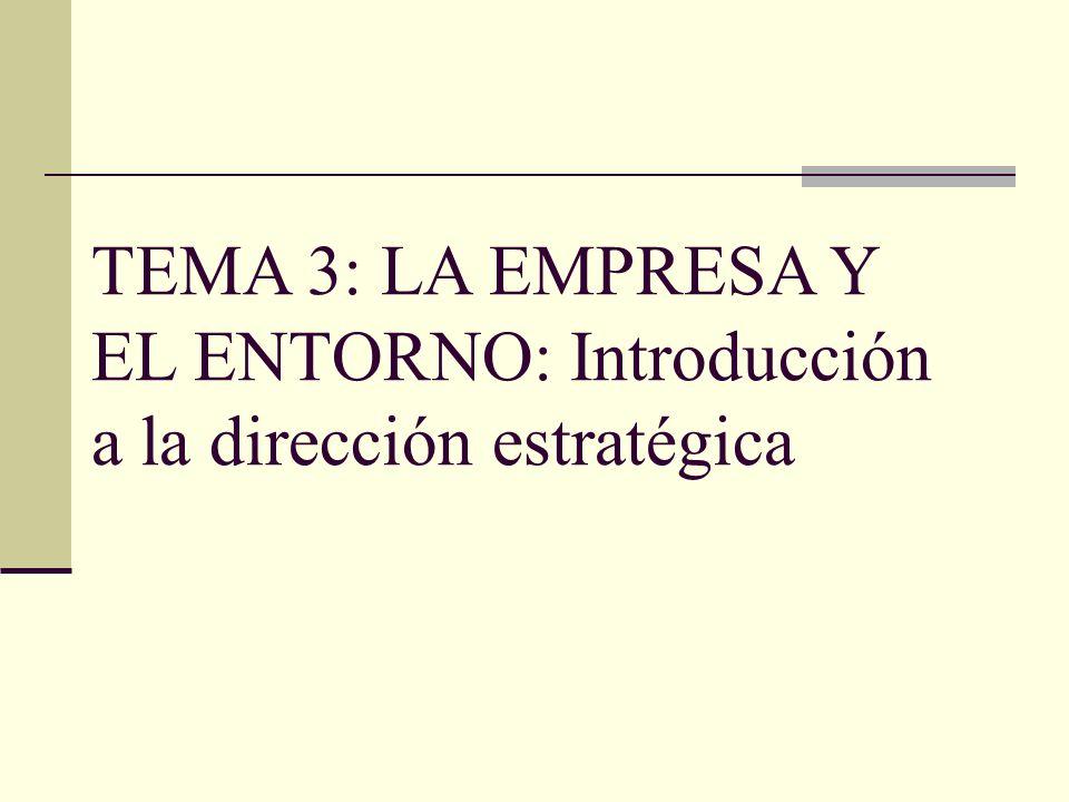 OBJETIVOS DE CONOCIMIENTO DEL TEMA 3 1.- CONCEPTO Y NATURALEZA DEL ENTORNO 2.- FACTORES DEL ENTORNO 3.- LA DIRECCIÓN ESTRATÉGICA 4.- LA RESPONSABILIDAD SOCIAL