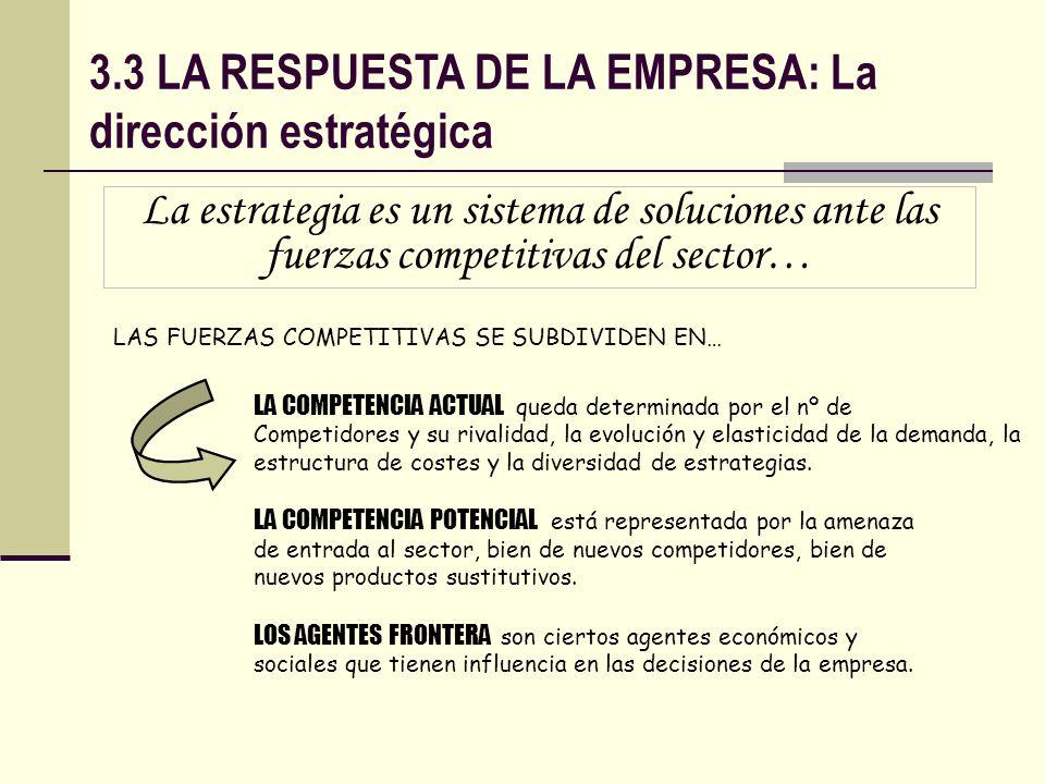 3.3 LA RESPUESTA DE LA EMPRESA: La dirección estratégica La estrategia es un sistema de soluciones ante las fuerzas competitivas del sector… LAS FUERZ