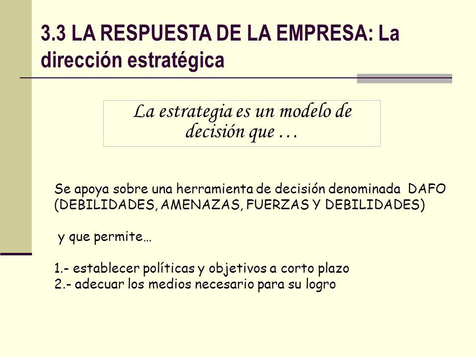 3.3 LA RESPUESTA DE LA EMPRESA: La dirección estratégica La estrategia es un modelo de decisión que … Se apoya sobre una herramienta de decisión denom