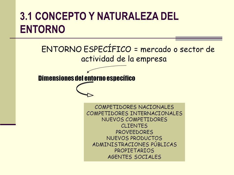3.1 CONCEPTO Y NATURALEZA DEL ENTORNO ENTORNO ESPECÍFICO = mercado o sector de actividad de la empresa Dimensiones del entorno específico COMPETIDORES