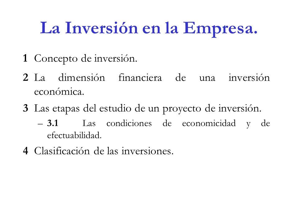 La Inversión en la Empresa. 1Concepto de inversión. 2La dimensión financiera de una inversión económica. 3Las etapas del estudio de un proyecto de inv