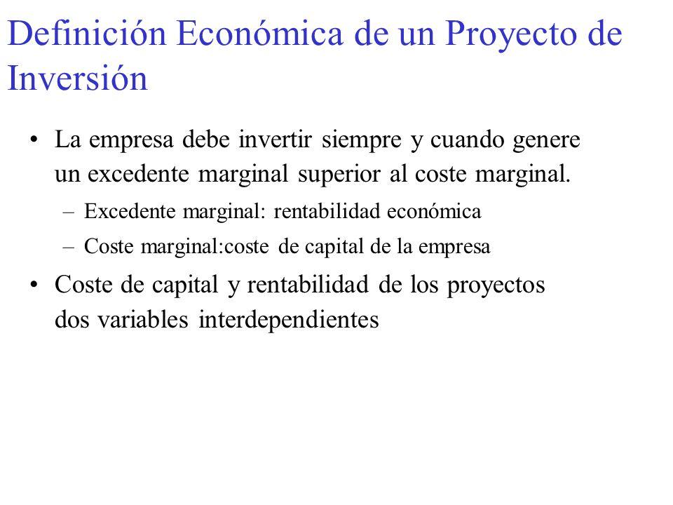 Definición Económica de un Proyecto de Inversión La empresa debe invertir siempre y cuando genere un excedente marginal superior al coste marginal. –E