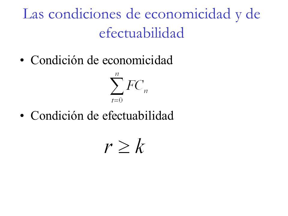 Las condiciones de economicidad y de efectuabilidad Condición de economicidad Condición de efectuabilidad