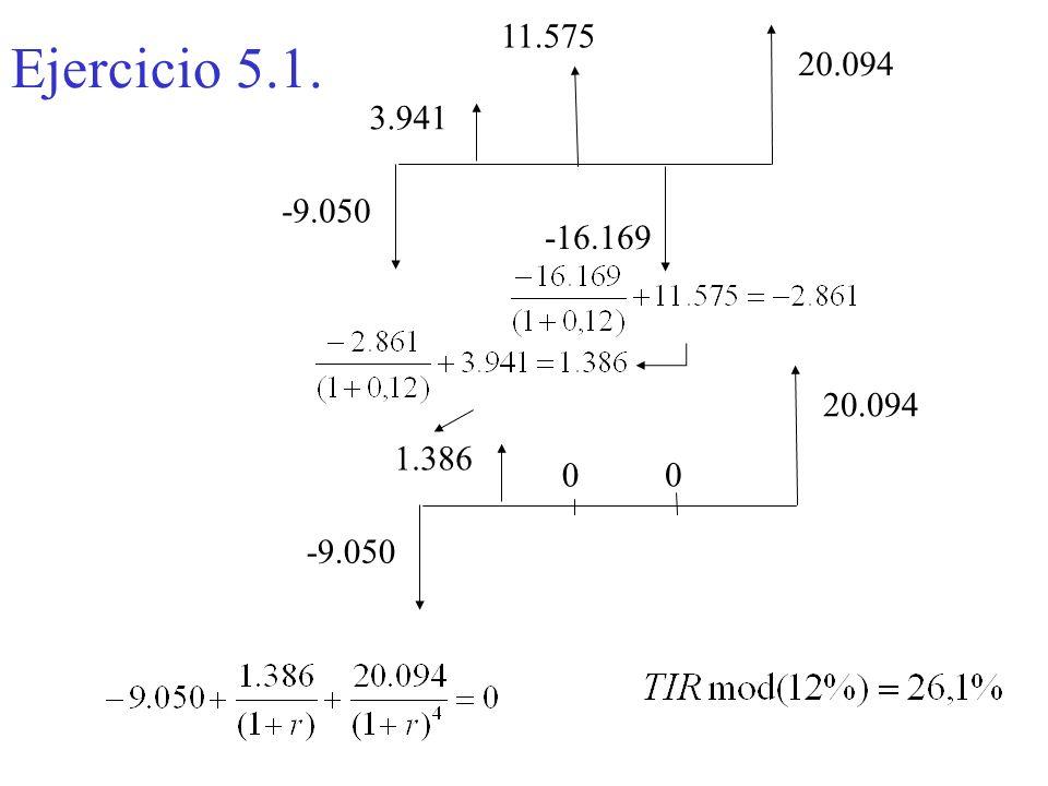 Ejercicio 5.1. -9.050 3.941 11.575 -16.169 20.094 -9.050 1.386 0 20.094 0