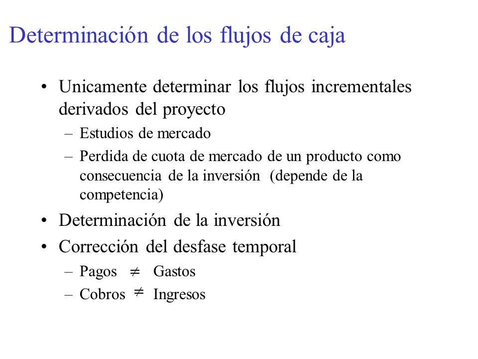 Determinación de los flujos de caja Unicamente determinar los flujos incrementales derivados del proyecto –Estudios de mercado –Perdida de cuota de me