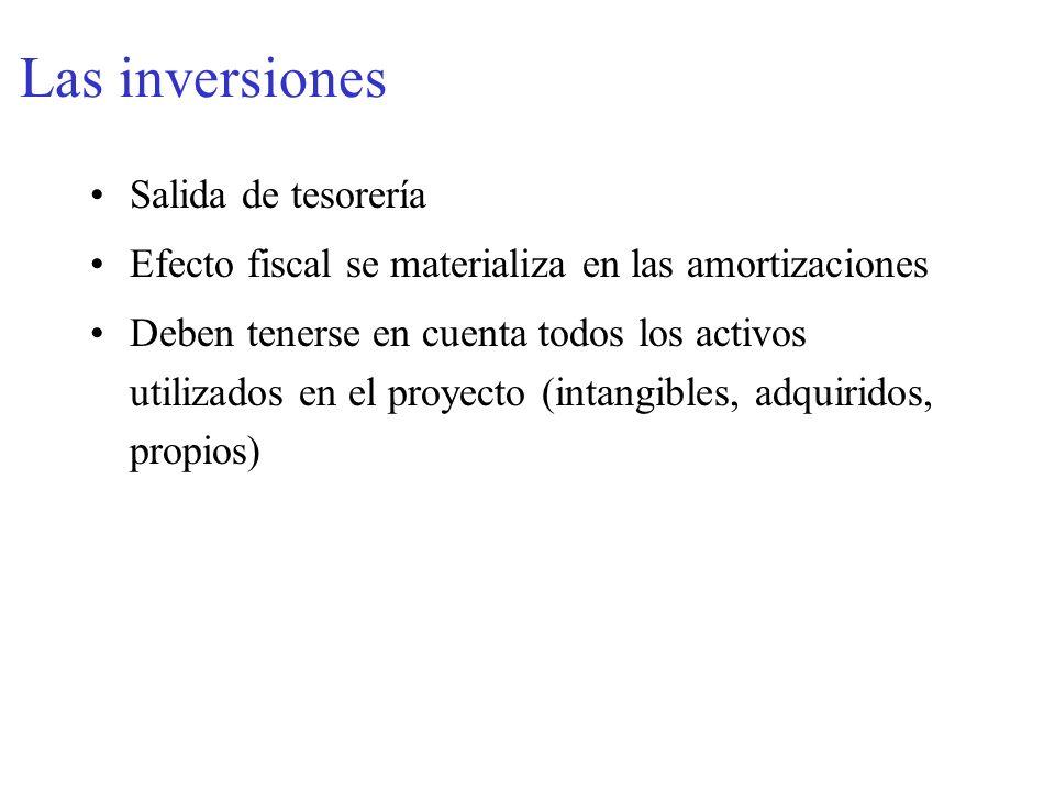 Las inversiones Salida de tesorería Efecto fiscal se materializa en las amortizaciones Deben tenerse en cuenta todos los activos utilizados en el proy